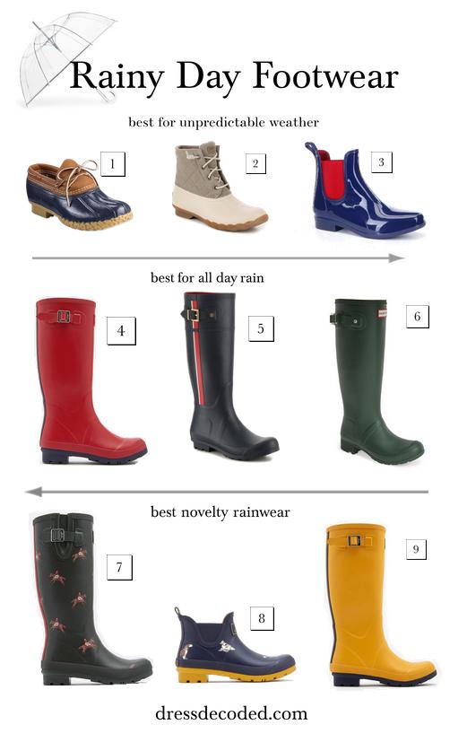 best rainy day footwear